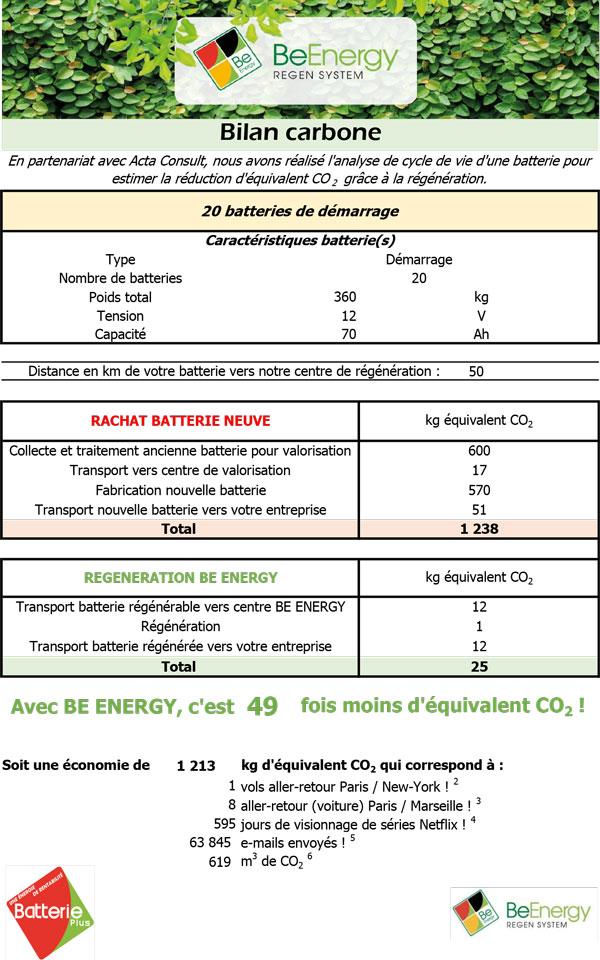 Bilan carbone régénération batteries